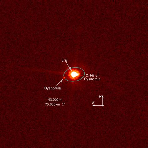 Hubble view of Eris and Dysnomia (annotated) | ESA/Hubble