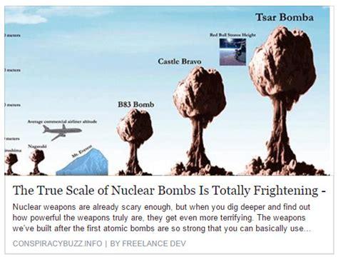 Tsar Bomba: The True Scale of Nuclear Bombs Is Totally