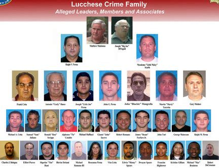 Lucchese Family Gambling 'Operation Heat case moves on