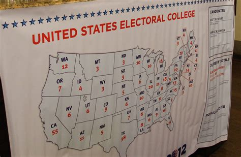 Without The Electoral College, We'd Be More Likely To Have