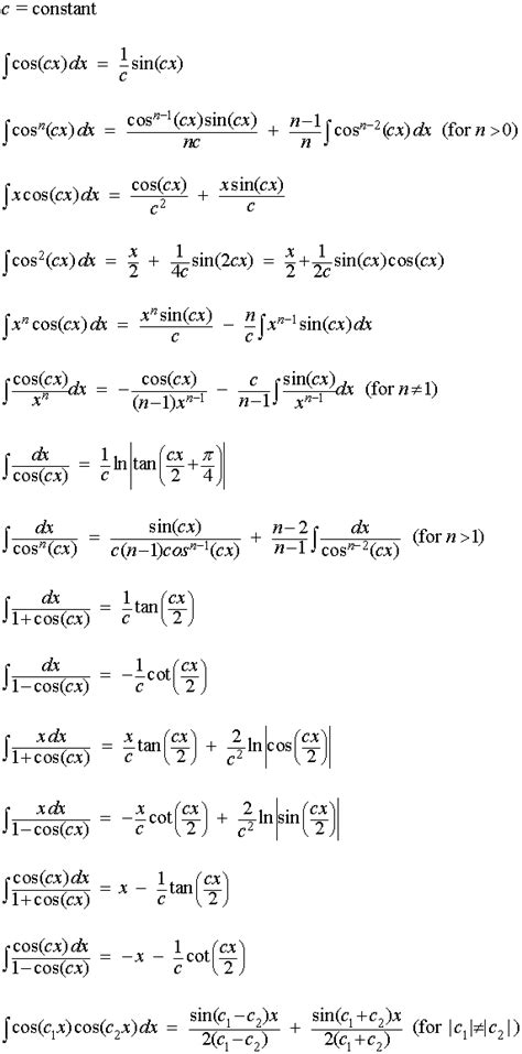 List of Integrals Containing cos
